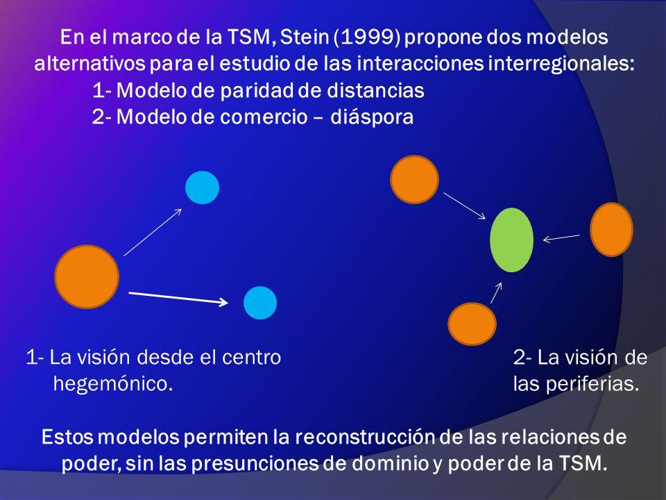 En el marco de la TSM, Stein (1999) propone dos modelos alternativos para el estudio de las interacciones interregionales: