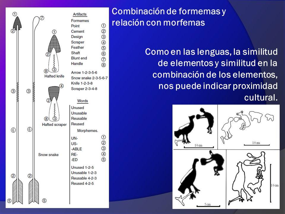 Combinación de formemas y relación con morfemas