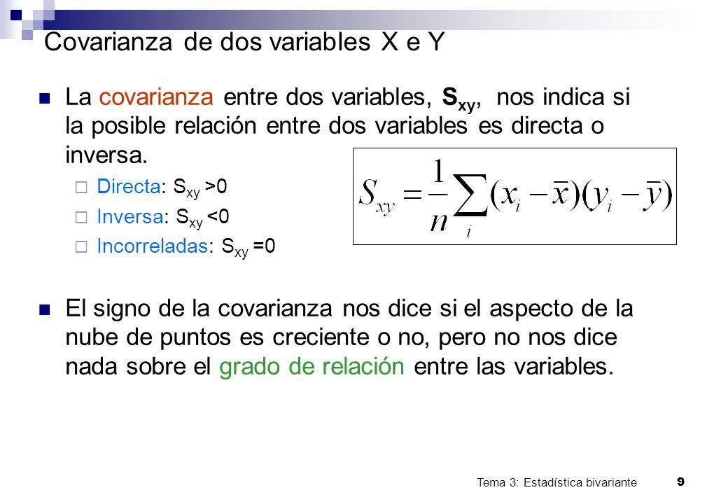 Covarianza de dos variables X e Y