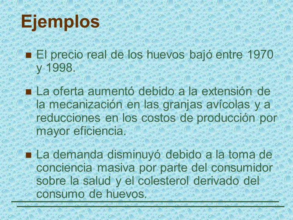 Ejemplos El precio real de los huevos bajó entre 1970 y 1998.