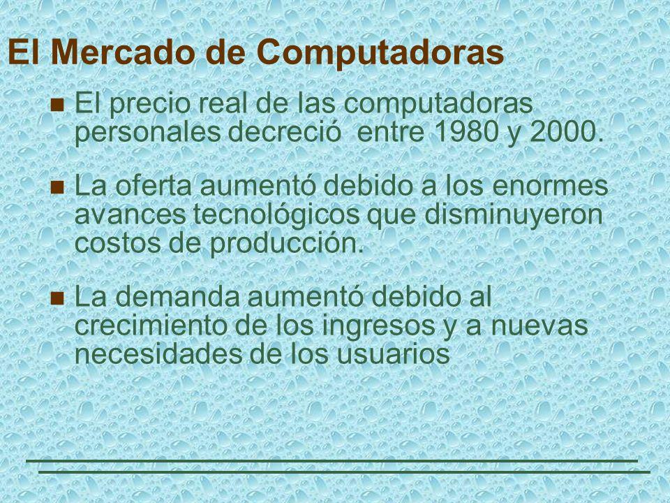 El Mercado de Computadoras