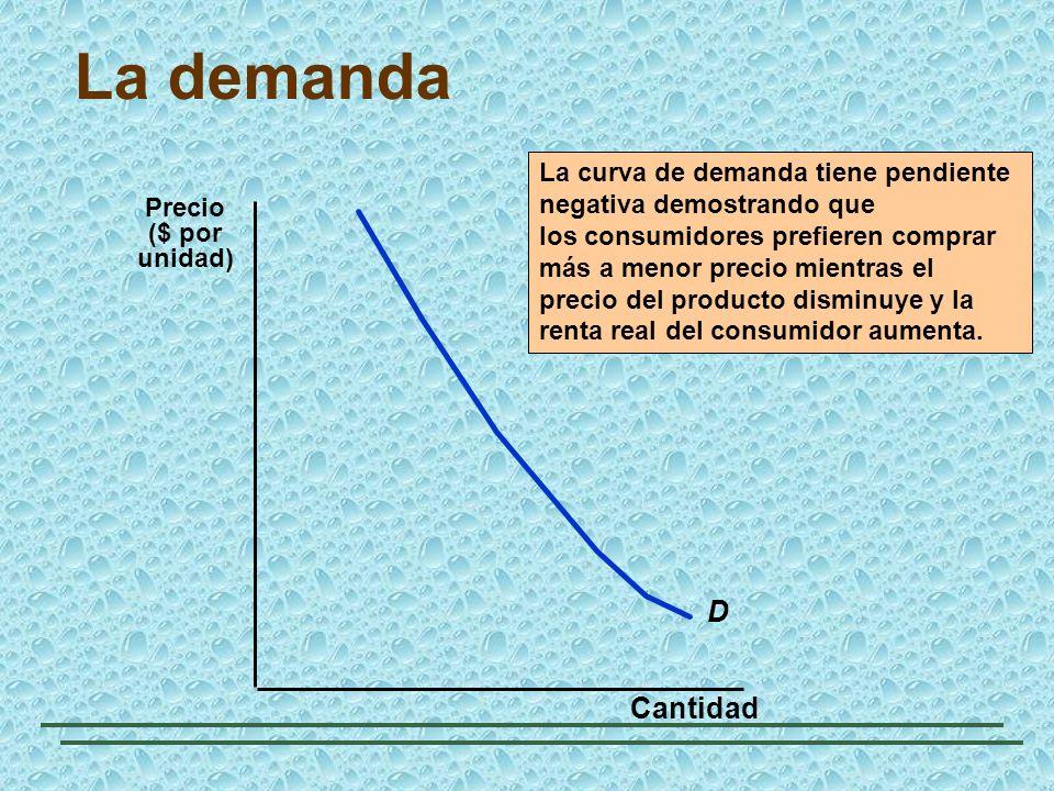 La demanda La curva de demanda tiene pendiente negativa demostrando que. los consumidores prefieren comprar.