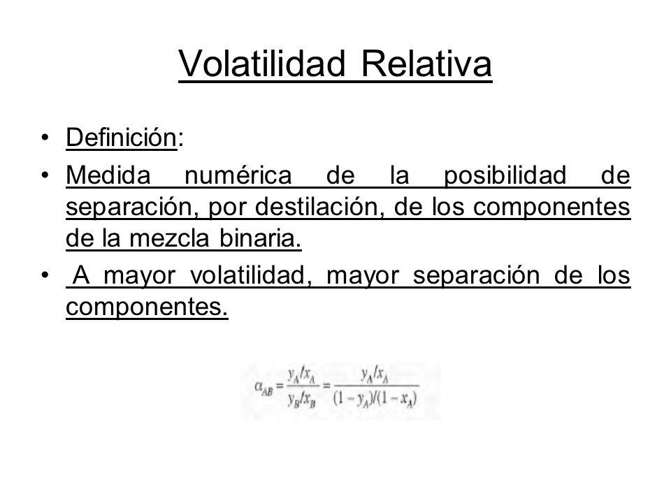Volatilidad Relativa Definición: