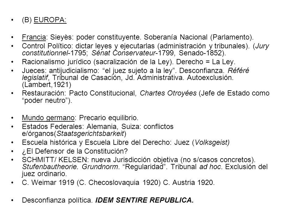 (B) EUROPA: Francia: Sieyès: poder constituyente. Soberanía Nacional (Parlamento).