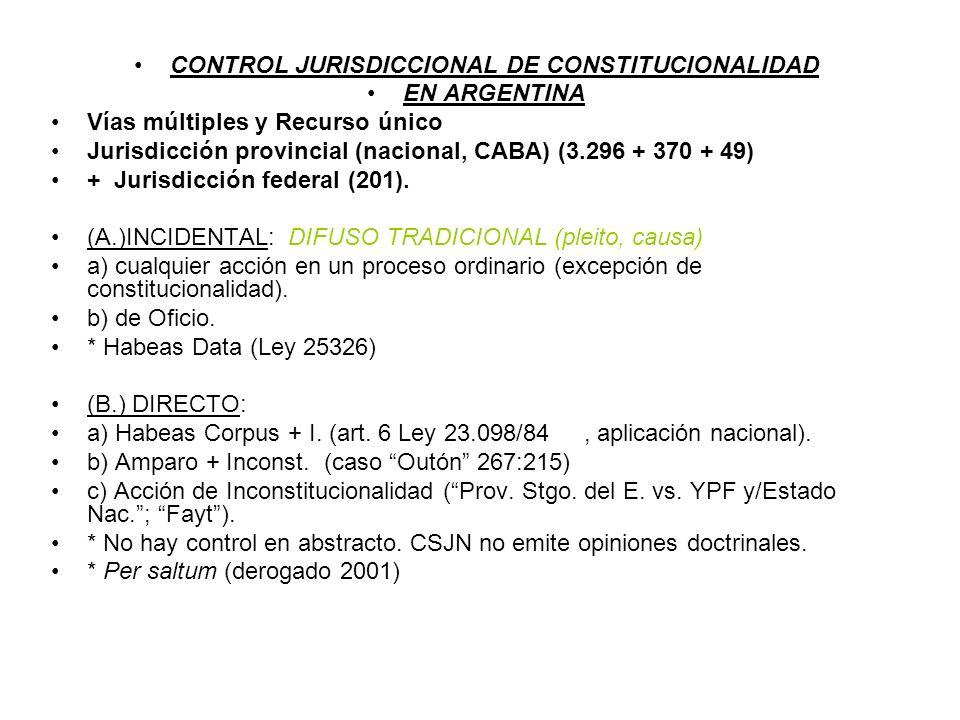 CONTROL JURISDICCIONAL DE CONSTITUCIONALIDAD