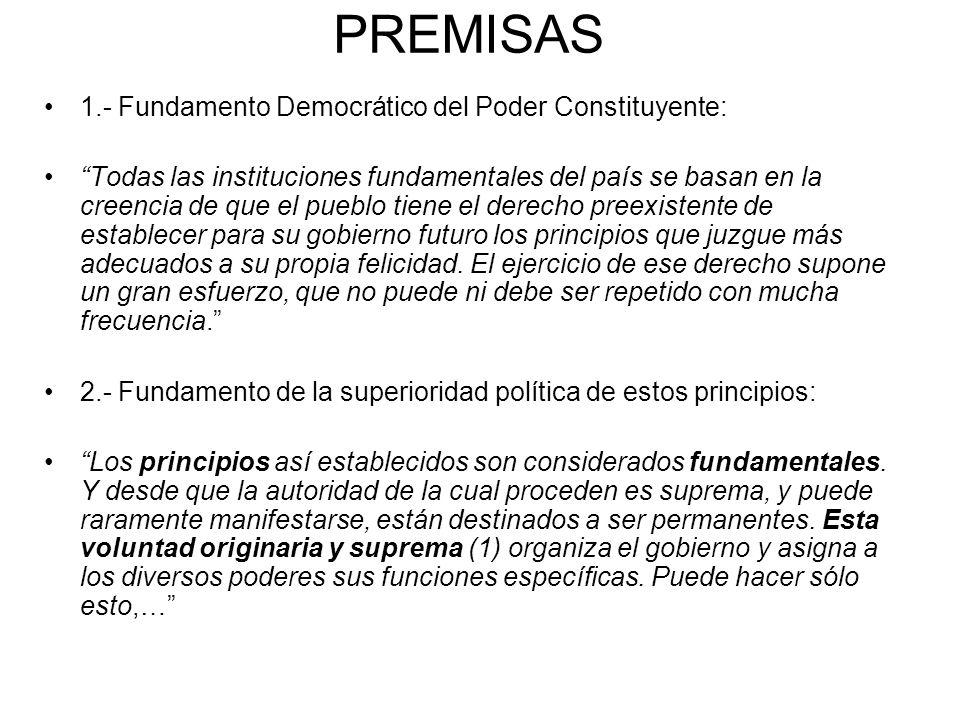 PREMISAS 1.- Fundamento Democrático del Poder Constituyente: