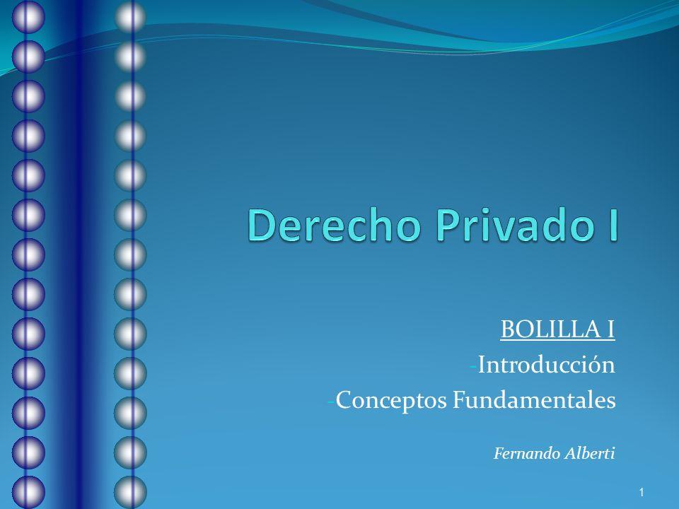 BOLILLA I Introducción Conceptos Fundamentales Fernando Alberti
