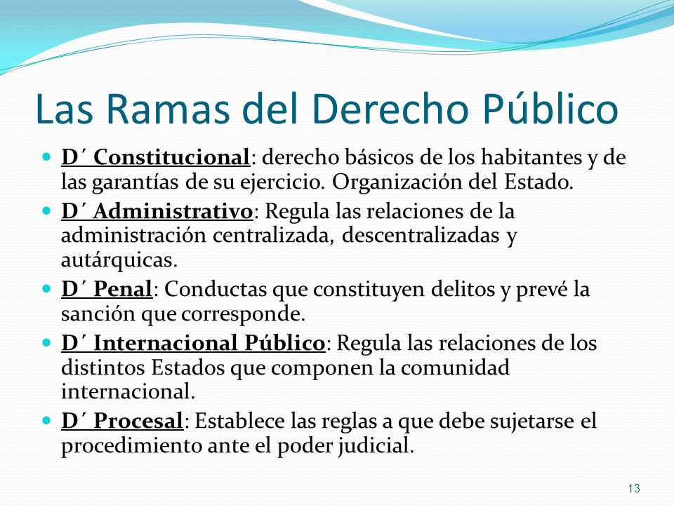Las Ramas del Derecho Público