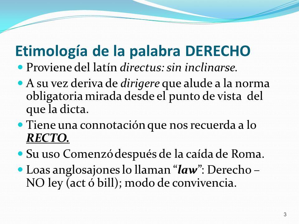 Etimología de la palabra DERECHO
