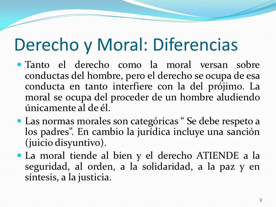 Derecho y Moral: Diferencias