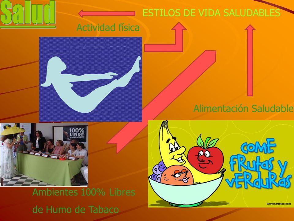 Salud ESTILOS DE VIDA SALUDABLES Actividad física
