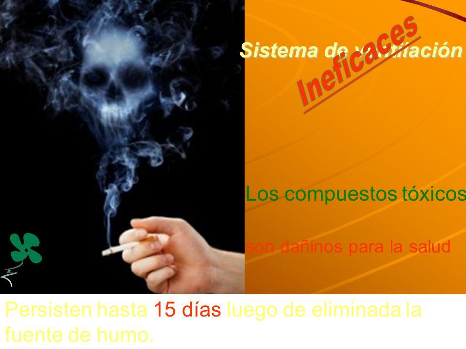 Ineficaces Sistema de ventilación Los compuestos tóxicos