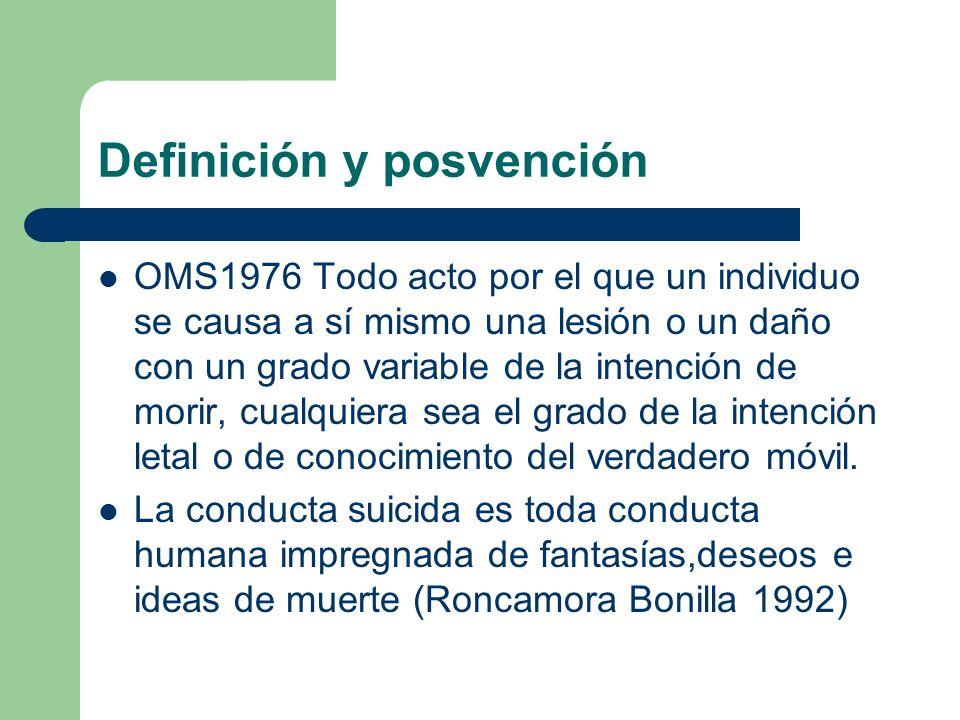 Definición y posvención