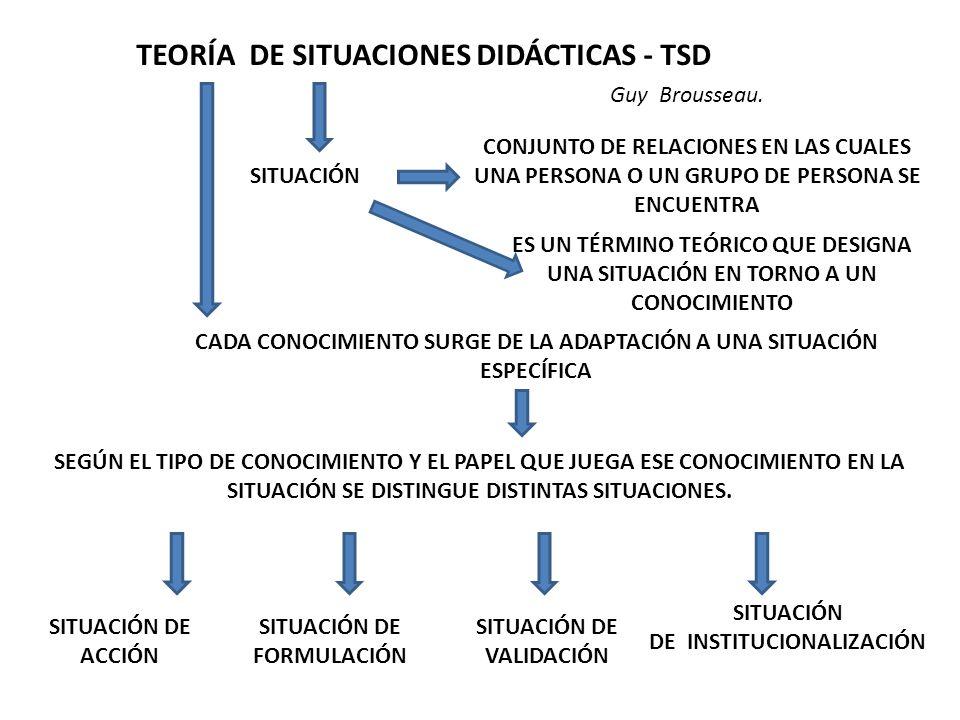 TEORÍA DE SITUACIONES DIDÁCTICAS - TSD