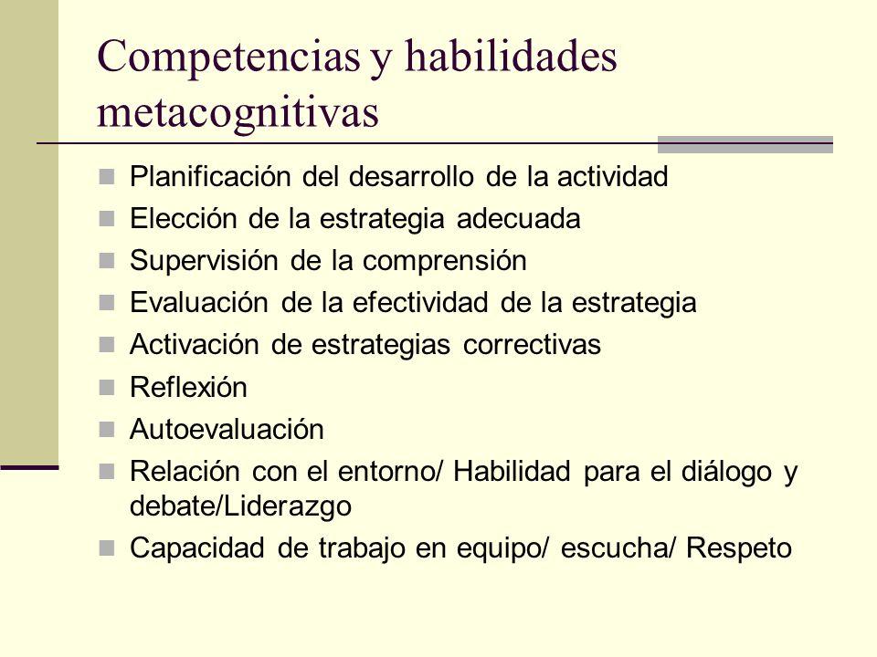 Competencias y habilidades metacognitivas