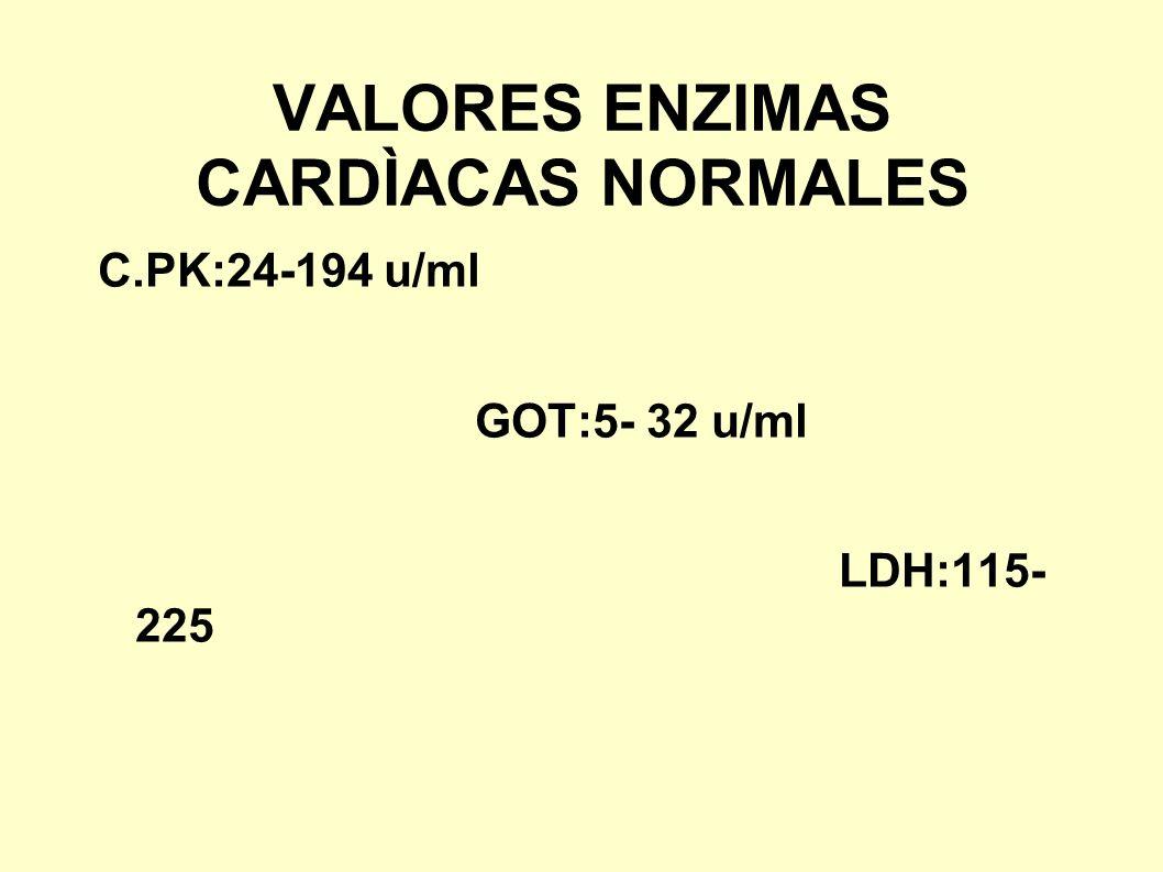 VALORES ENZIMAS CARDÌACAS NORMALES