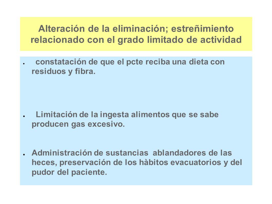 Alteración de la eliminación; estreñimiento relacionado con el grado limitado de actividad