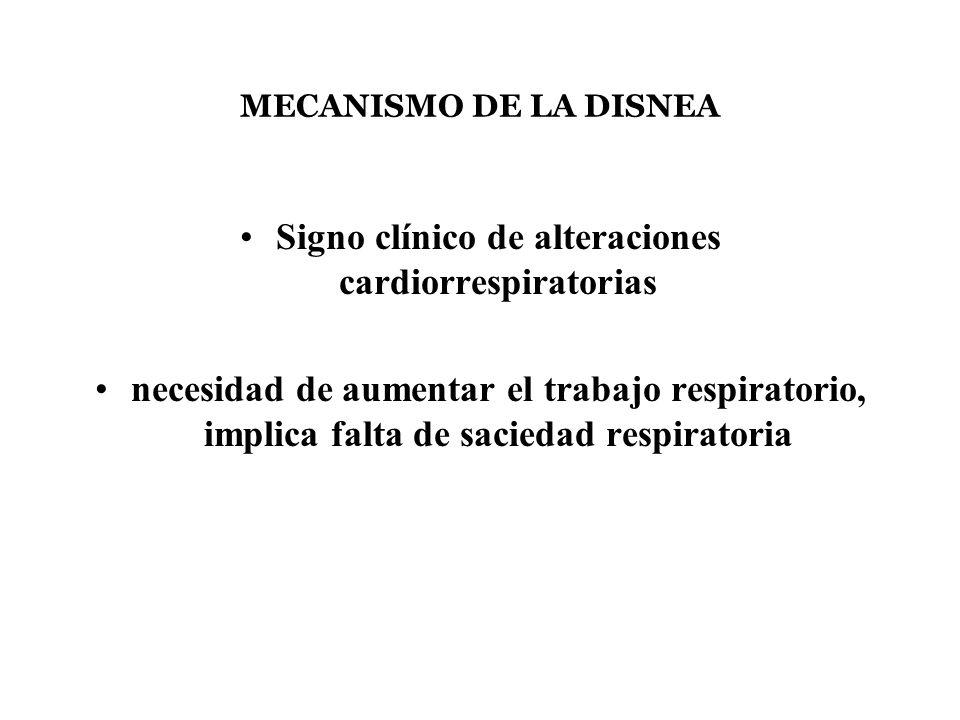Signo clínico de alteraciones cardiorrespiratorias