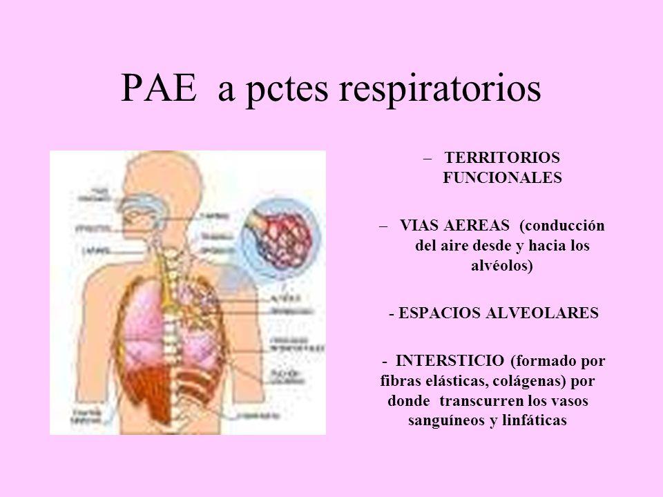PAE a pctes respiratorios