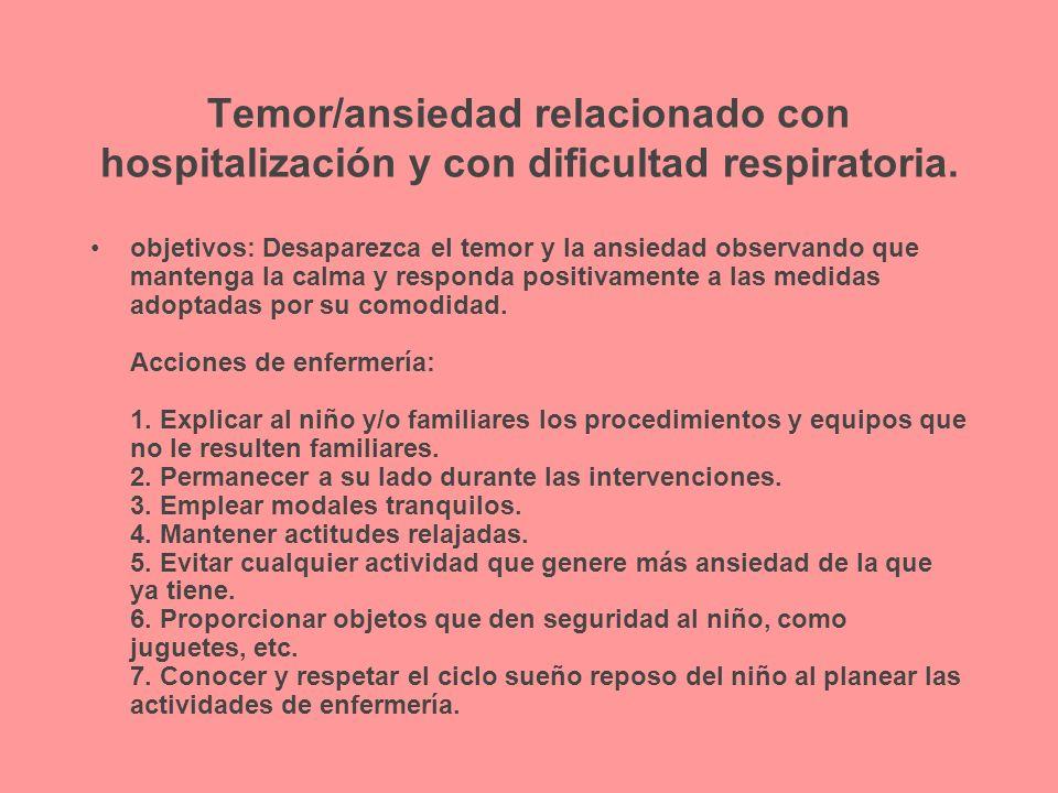 Temor/ansiedad relacionado con hospitalización y con dificultad respiratoria.