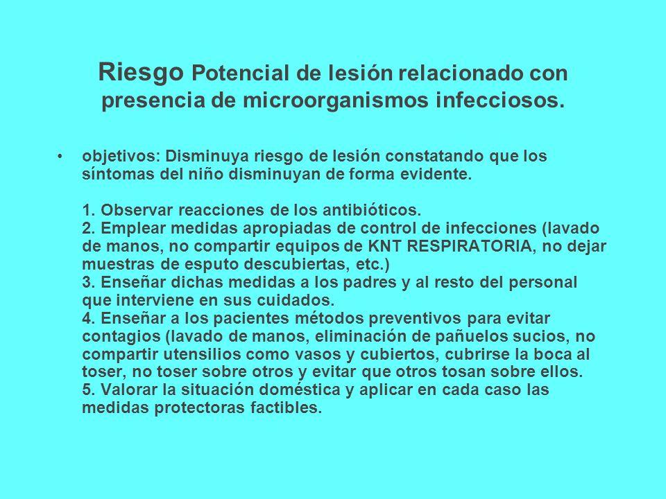 Riesgo Potencial de lesión relacionado con presencia de microorganismos infecciosos.