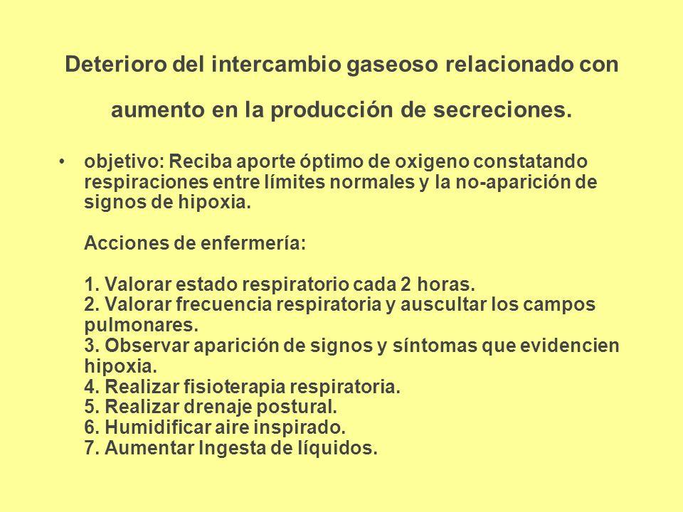 Deterioro del intercambio gaseoso relacionado con aumento en la producción de secreciones.