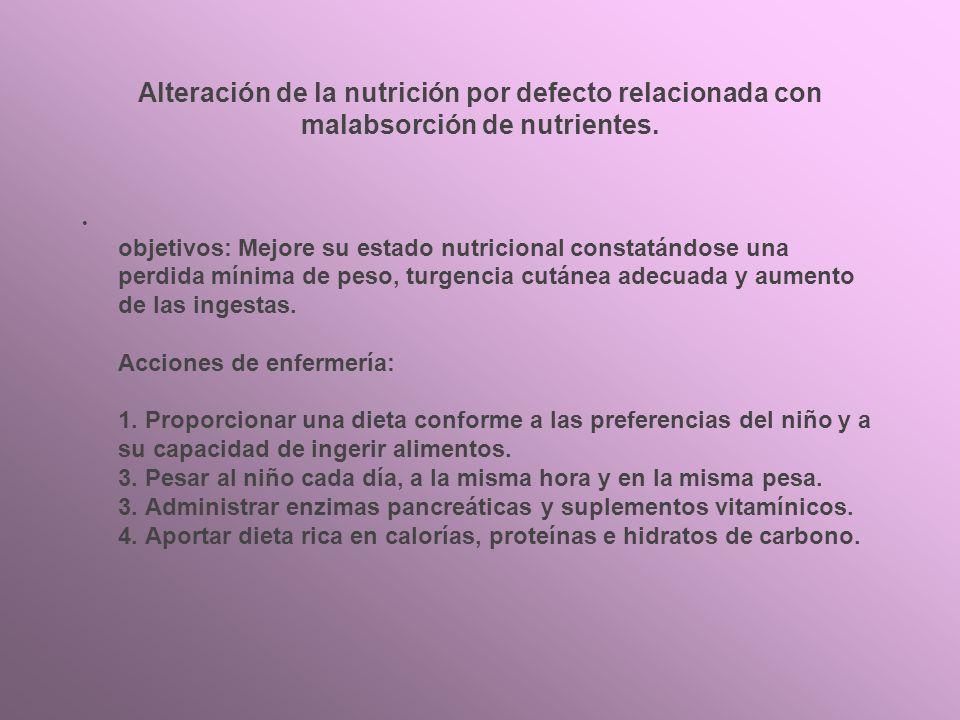 Alteración de la nutrición por defecto relacionada con malabsorción de nutrientes.