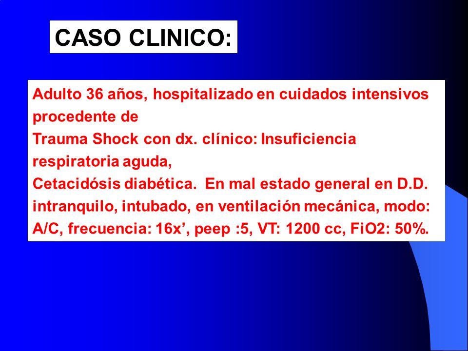 CASO CLINICO: Adulto 36 años, hospitalizado en cuidados intensivos procedente de. Trauma Shock con dx. clínico: Insuficiencia respiratoria aguda,