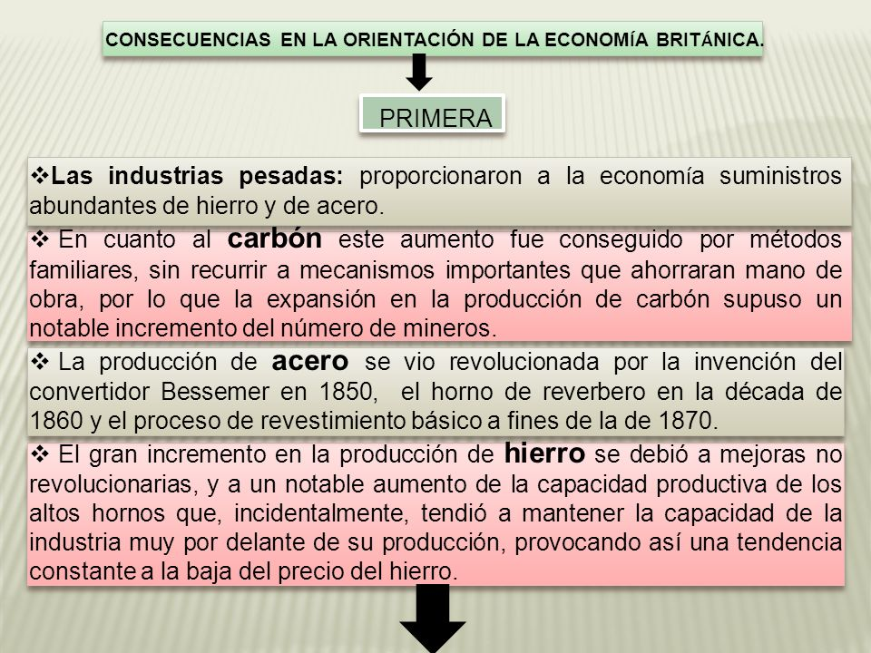CONSECUENCIAS EN LA ORIENTACIÓN DE LA ECONOMÍA BRITÁNICA.
