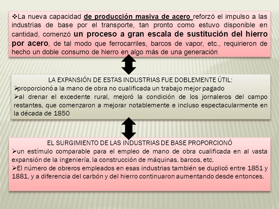 LA EXPANSIÓN DE ESTAS INDUSTRIAS FUE DOBLEMENTE ÚTIL: