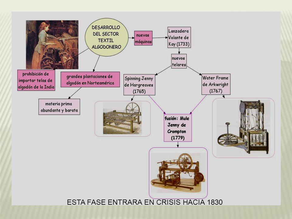 ESTA FASE ENTRARA EN CRISIS HACIA 1830
