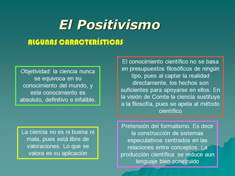 El Positivismo ALGUNAS CARACTERÍSTICAS