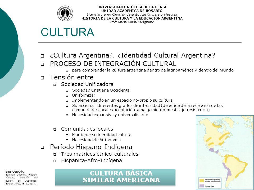 CULTURA ¿Cultura Argentina . ¿Identidad Cultural Argentina