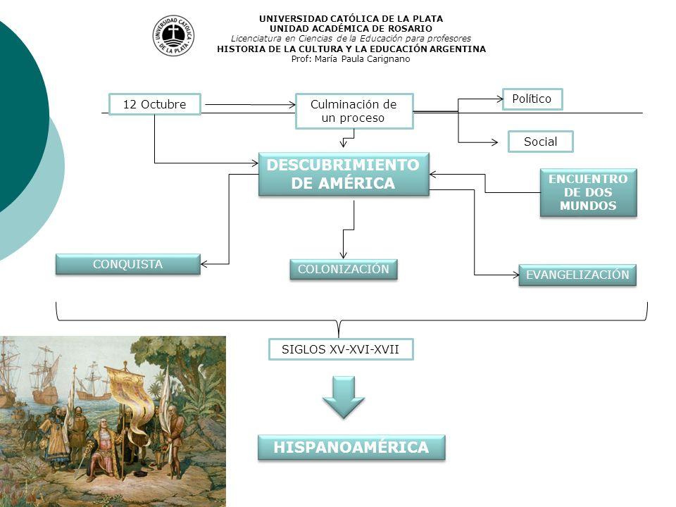 DESCUBRIMIENTO DE AMÉRICA ENCUENTRO DE DOS MUNDOS