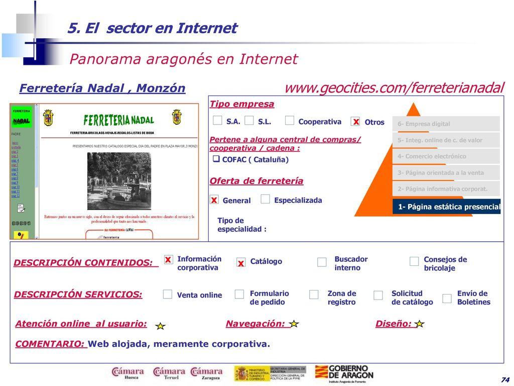 L neas de negocio en internet ppt descargar for Central de compras web opiniones