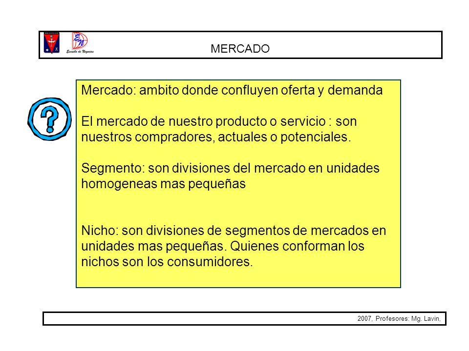 Mercado: ambito donde confluyen oferta y demanda