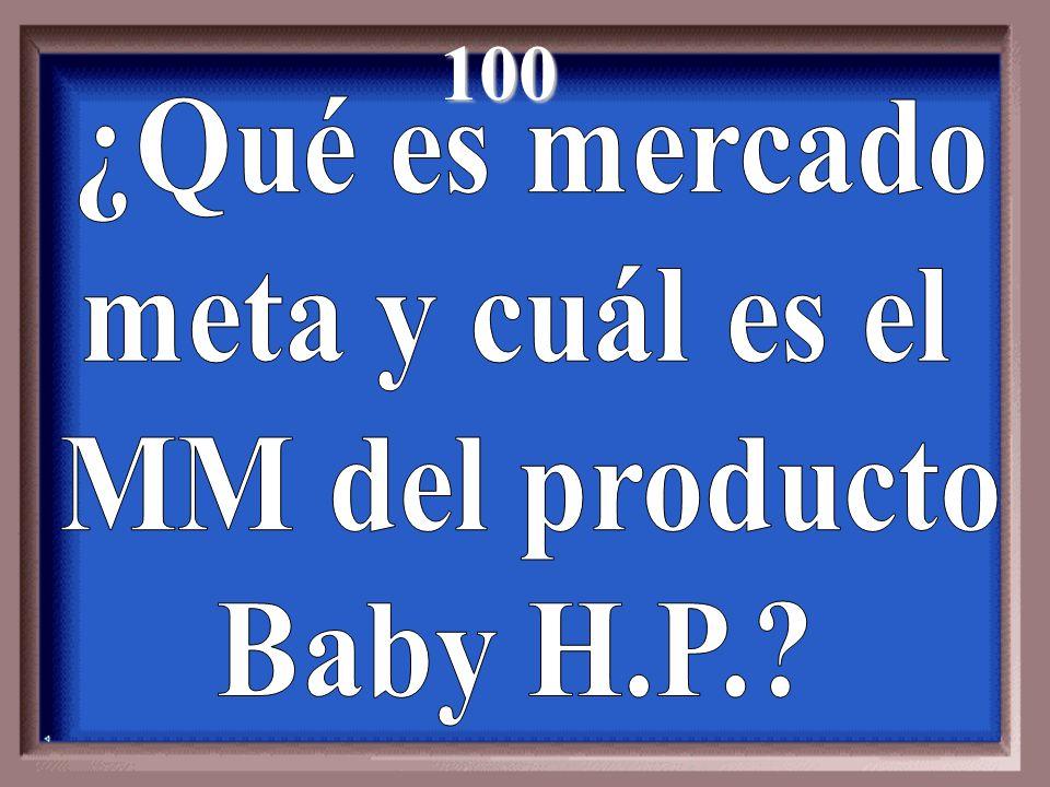 100 ¿Qué es mercado meta y cuál es el MM del producto Baby H.P.