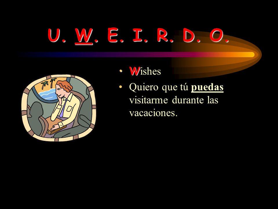 U. W. E. I. R. D. O. Wishes Quiero que tú puedas visitarme durante las vacaciones.