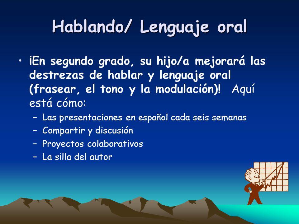 Hablando/ Lenguaje oral