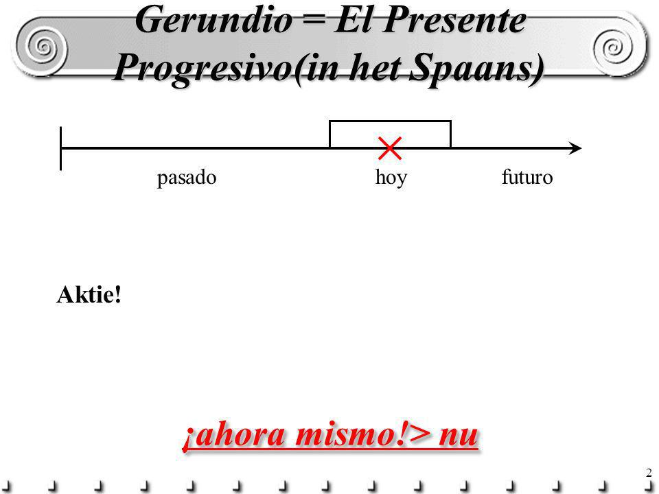 Gerundio = El Presente Progresivo(in het Spaans)