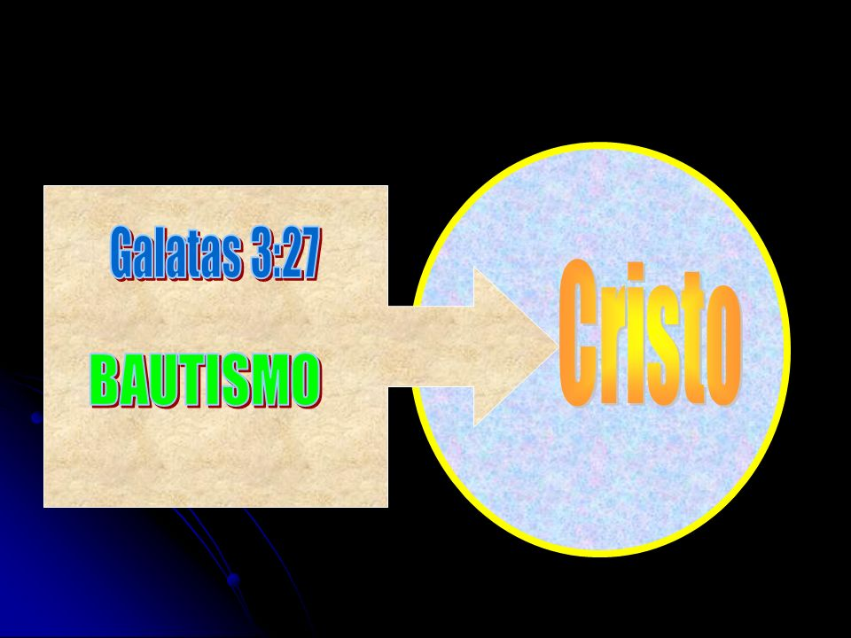 Galatas 3:27 Cristo BAUTISMO