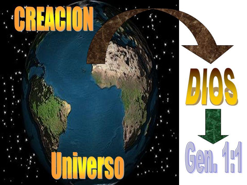 CREACION DIOS Gen. 1:1 Universo