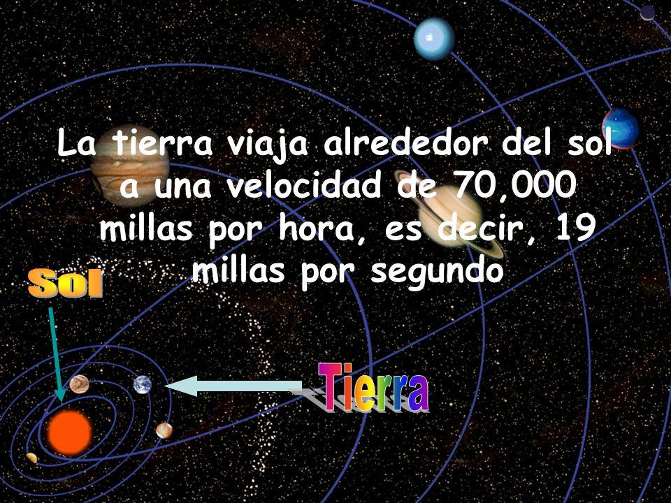 La tierra viaja alrededor del sol a una velocidad de 70,000 millas por hora, es decir, 19 millas por segundo