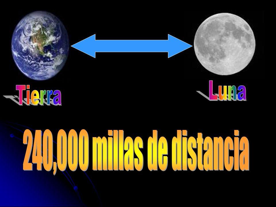 Luna Tierra 240,000 millas de distancia