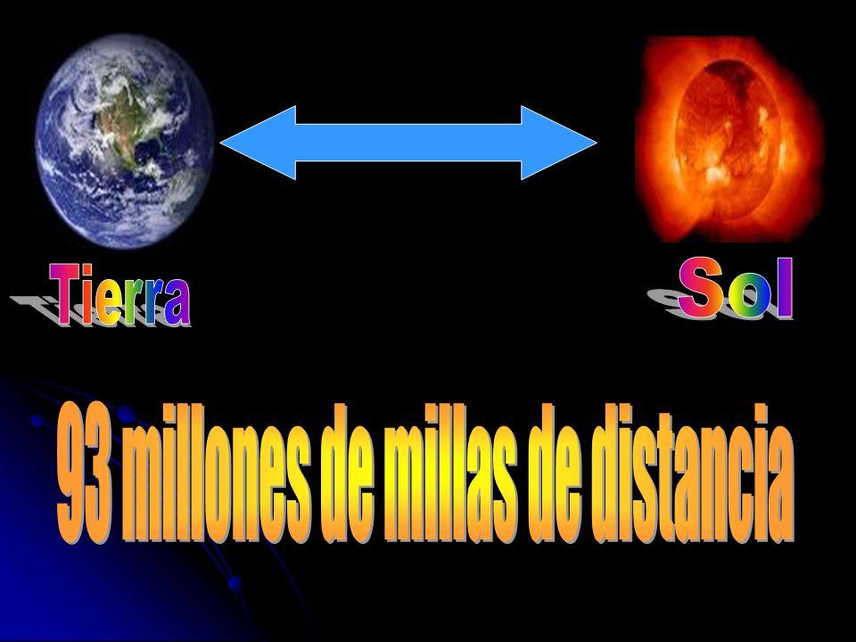 93 millones de millas de distancia