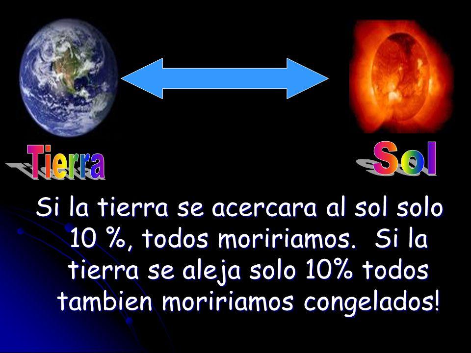 Sol Tierra. Si la tierra se acercara al sol solo 10 %, todos moririamos.