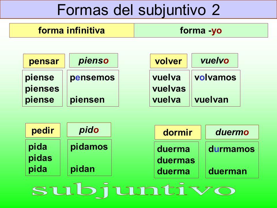 Formas del subjuntivo 2 subjuntivo forma infinitiva forma -yo pensar