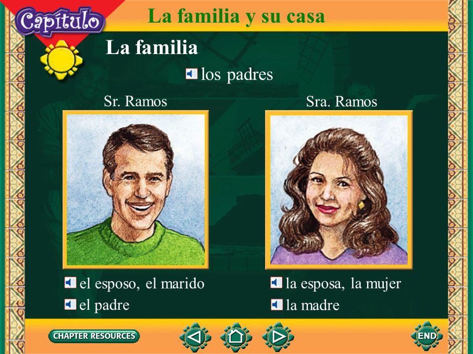 La familia y su casa La familia los padres Sr. Ramos Sra. Ramos