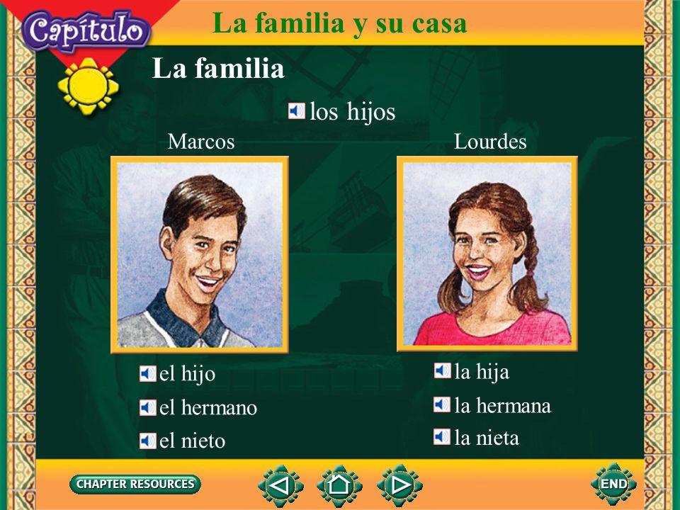 La familia y su casa La familia los hijos Marcos Lourdes el hijo