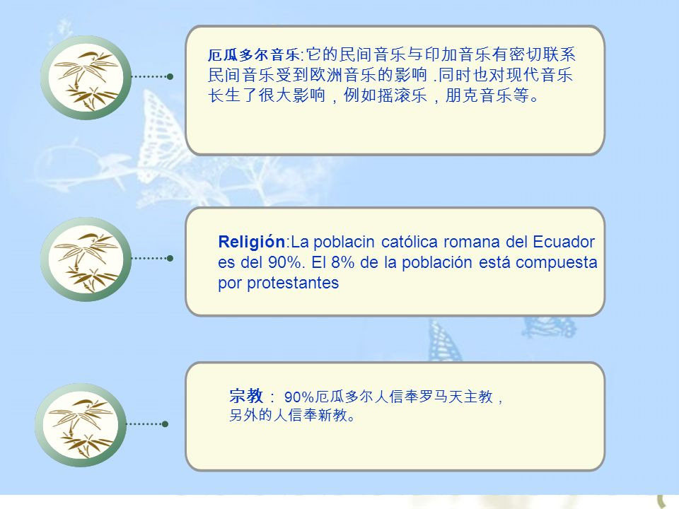 宗教: 90%厄瓜多尔人信奉罗马天主教,另外的人信奉新教。